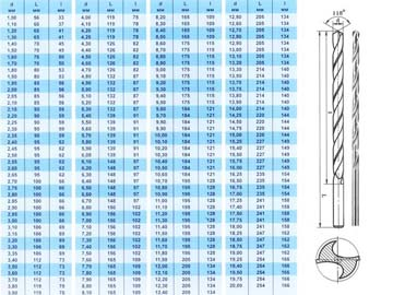 Сверло по металлу ц/ х 6.0х91х139 мм Р6М5К5 (Кобальт.) ШП длинн. серия (Кобальтовое) (Томский инструмент), Россия